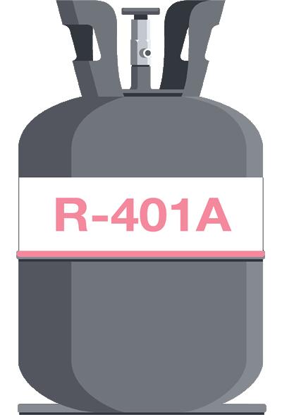 R-401A