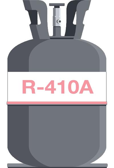 R-410A