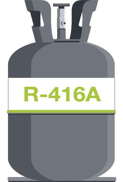 R-416A