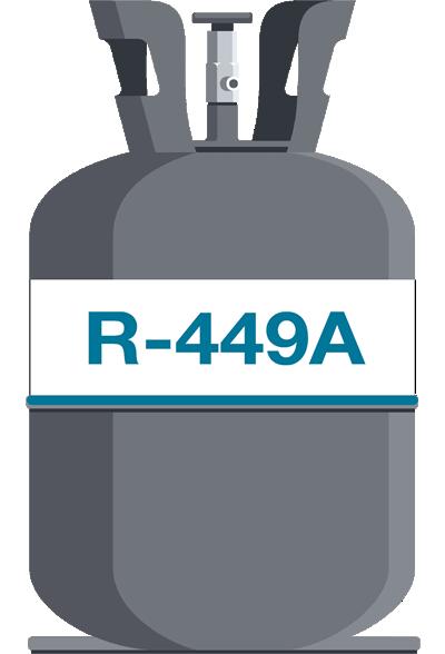 R-449A