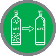 SF6 Clean Return