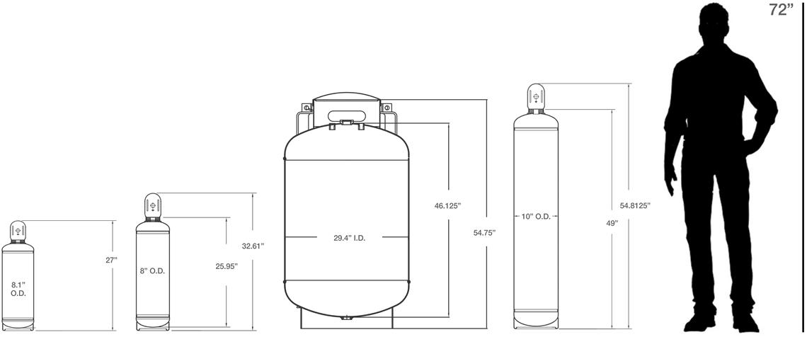 R-134A Cylinder sizes