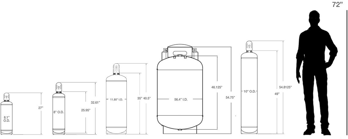 R-22 cylinder Sizes