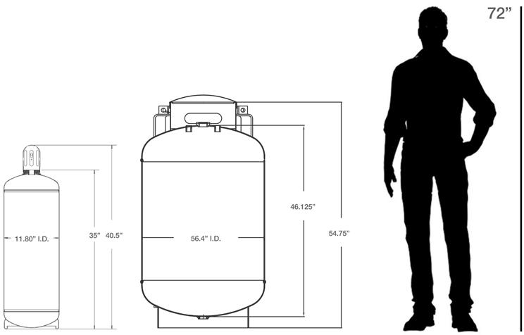 R-236FA Cylinder Sizes