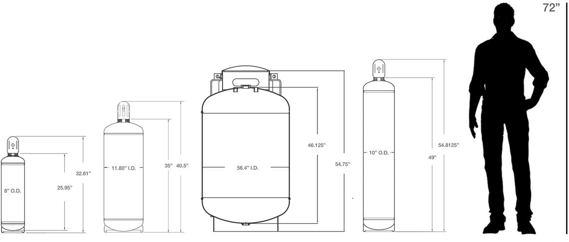 R-404A Cylinder Sizes