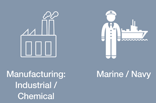 Manufacturing: Industrial & Chemical and Marine and Navy