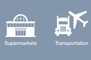 Supermarkets and Transportation